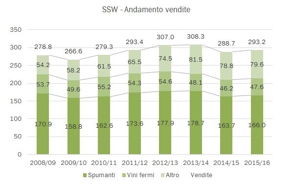 ssw-2016-1