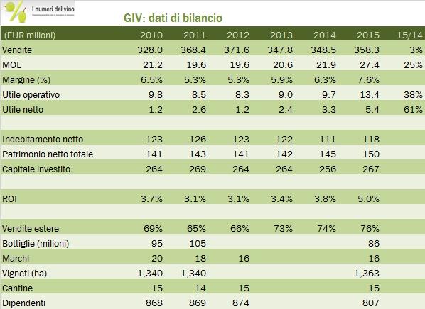 giv-2015-1