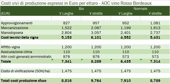 costi-2016-1