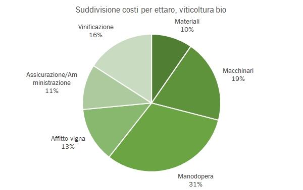 costi-2016-5