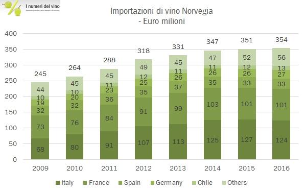 norvegia-2016-0