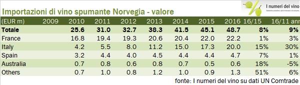norvegia-2016-5