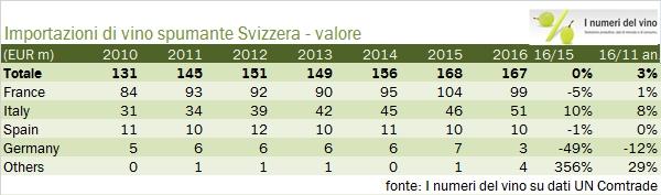 svizzera-2016-6