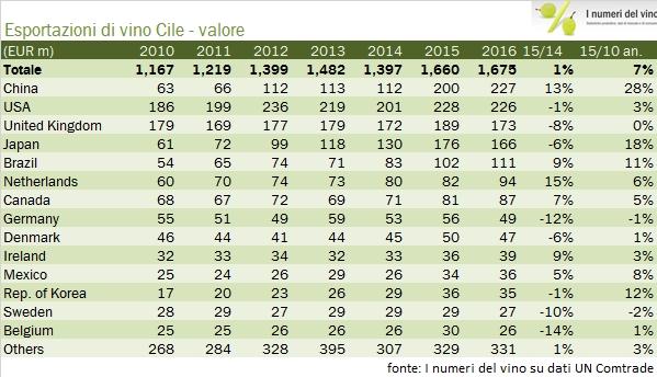 cile-export-2016-1