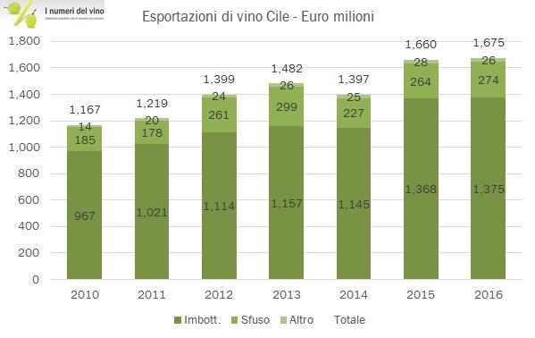 cile-export-2016-5