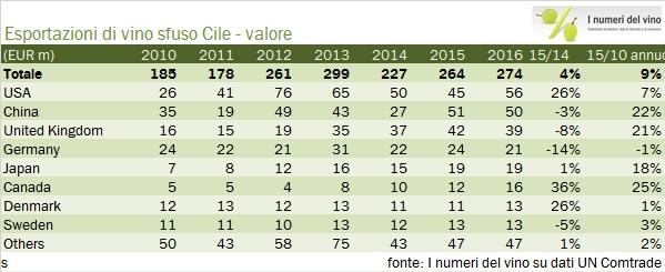 cile-export-2016-6