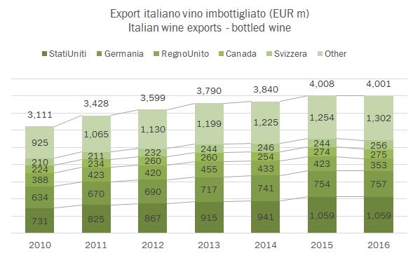 export-2016-2