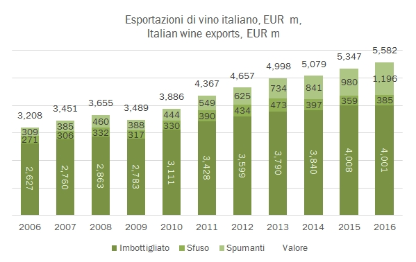 export-2016-5