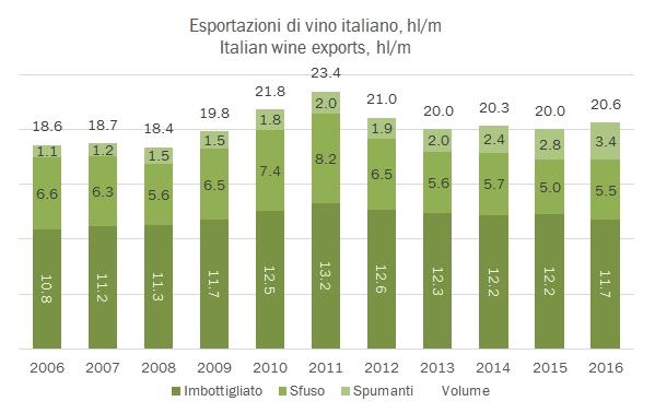 export-2016-6