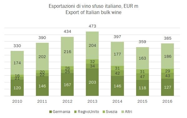 export-2016-7