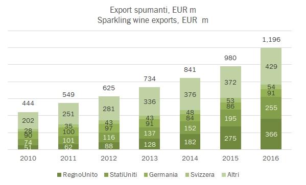 export-2016-9