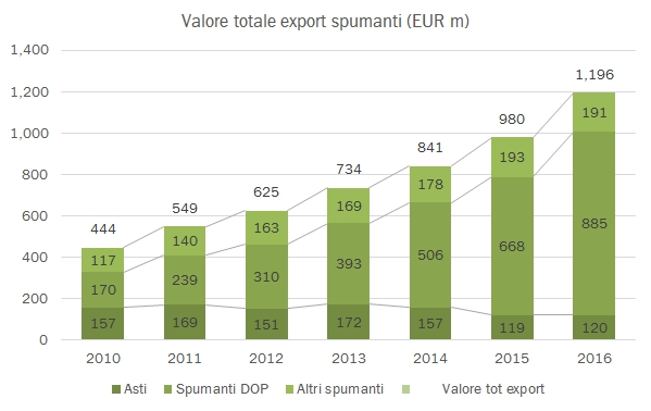 export-spumanti-2016-7
