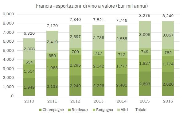 francia-expor-2016-2