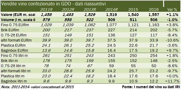 gdo-2016-3