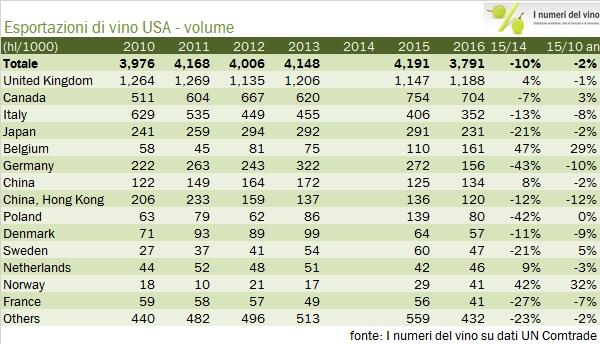 usa-export-2016-3