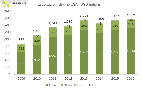 usa-export-2016-5