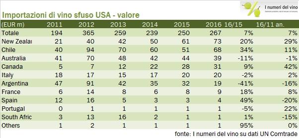 usa-import-2016-9