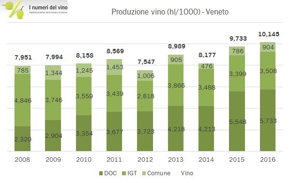 veneto-2016-1