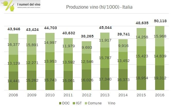 prod-vino-italia-2016-3