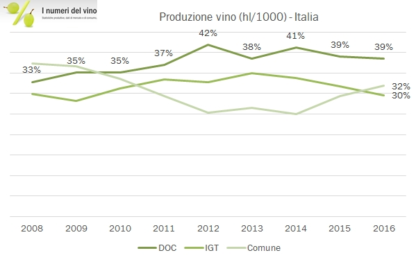 prod-vino-italia-2016-4