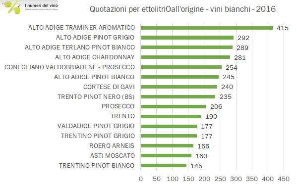 prezzi-doc-2016-2