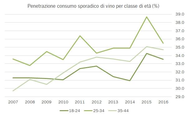 alcolici-regione-2016-6
