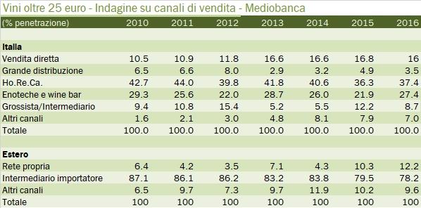 canali-mediobanca-2016-5