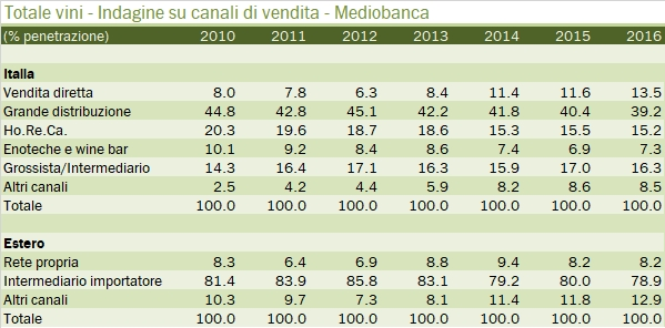 canali-mediobanca-2016-6