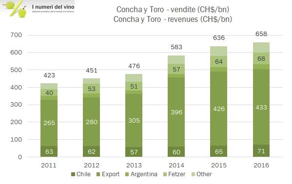 concha-2016-0