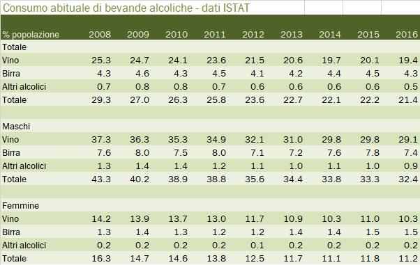 consumo-alcolici-2016-3