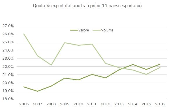 exportmondo-2016-4