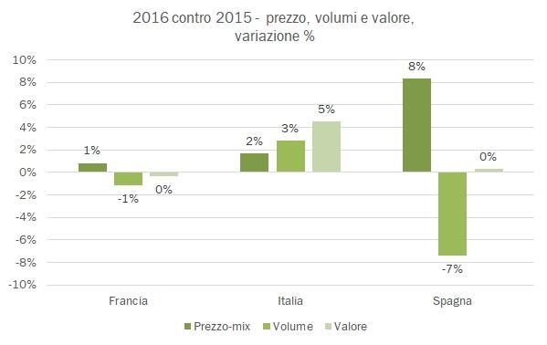 exportmondo-2016-5