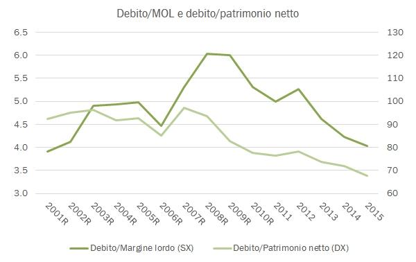 mediobanca-glob-2015-6