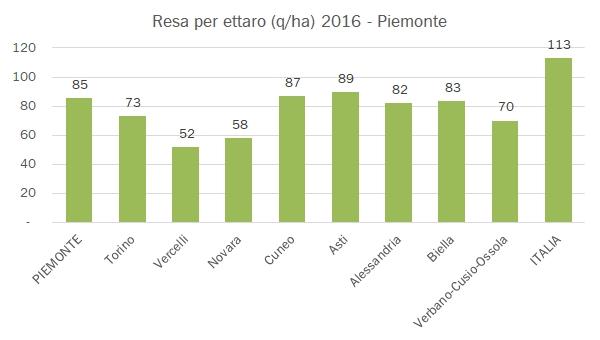 piemonte-doc-2016-10