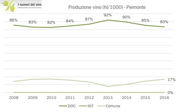 piemonte-doc-2016-4