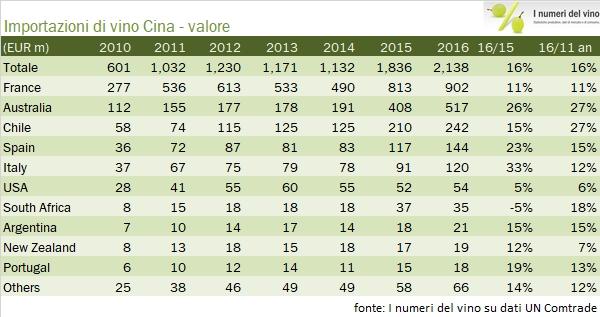 cina-import-2016-1