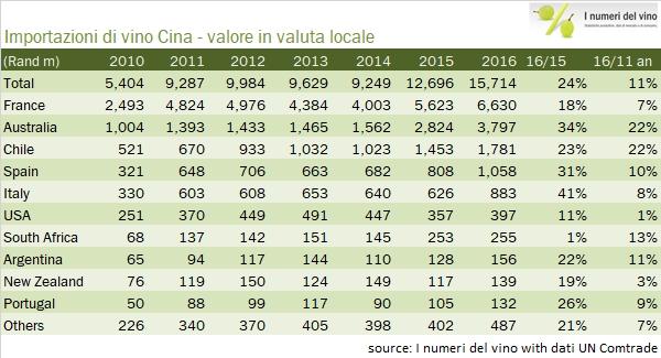 cina-import-2016-2