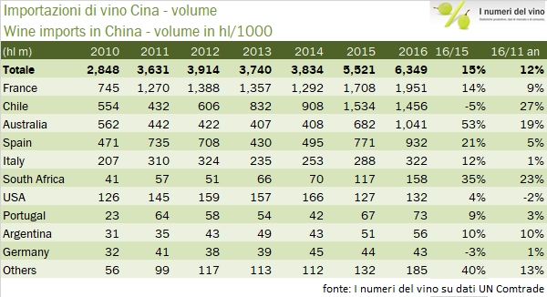 cina-import-2016-4