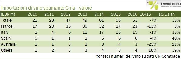 cina-import-2016-6