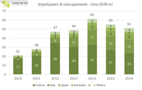 cina-import-2016-7