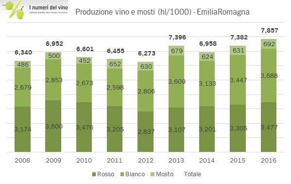 emilia-romagna-2016-bis-2