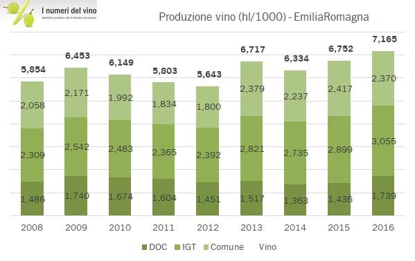 emilia-romagna-2016-bis-3
