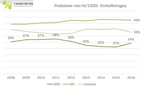 emilia-romagna-2016-bis-4