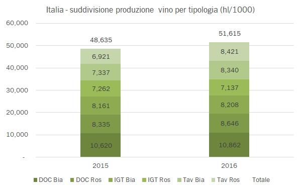 italia-istat-finale-2016-4