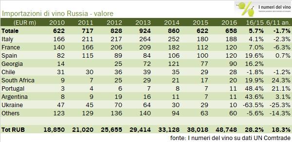 russia-2016-1