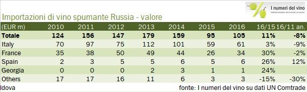 russia-2016-6