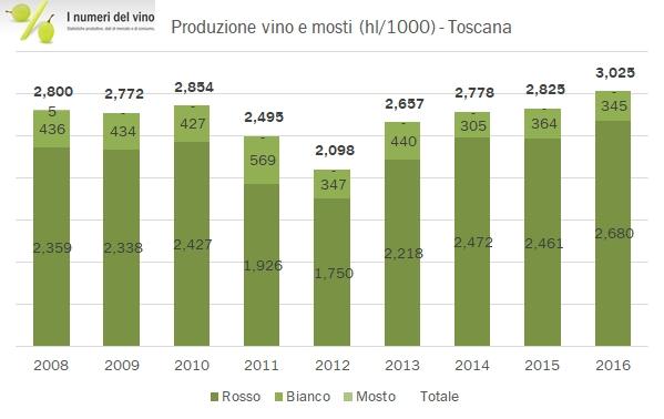 toscana-bis-2016-2
