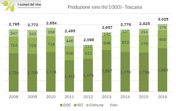 toscana-bis-2016-3