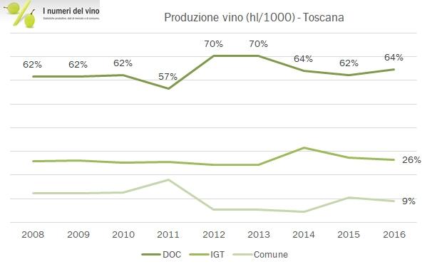 toscana-bis-2016-4