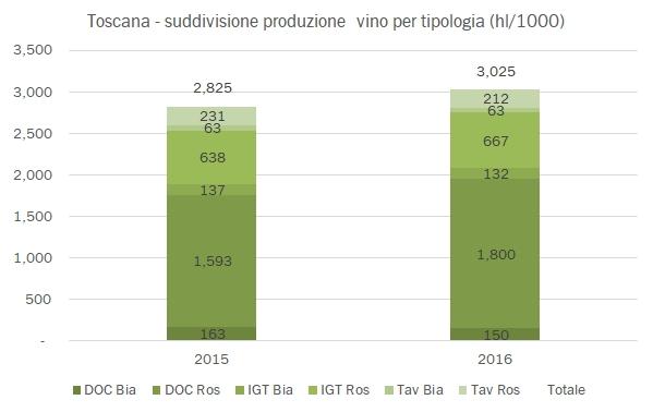 toscana-bis-2016-5
